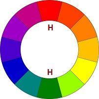 Як підібрати тіні під колір очей